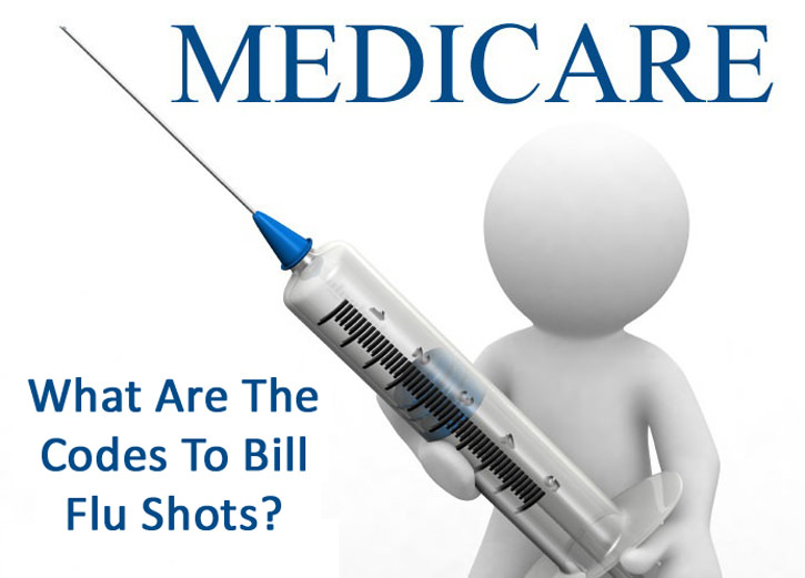 Medicare Codes for Flu Shots: Q2034, Q2035, Q2036, Q2037, Q2038