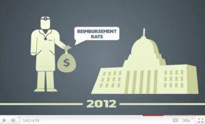 Medicare Reimbursement Rate 3-42