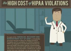 HIPAA Violation Infographic