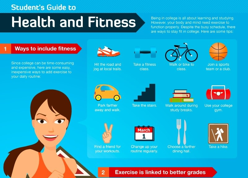 Students Guide to Health and Fitness
