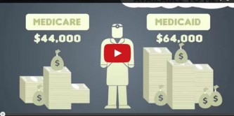 The HITECH Act: Electronic Health Records and Meaningful Use Video