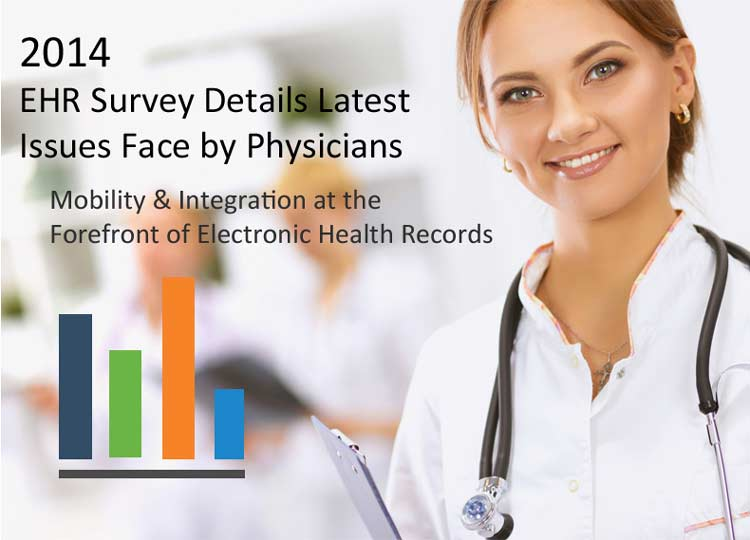 Report Details Latest EHR Issues Faced by Physicians