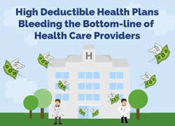 Infographic: The Rise of High Deductible Health Plans
