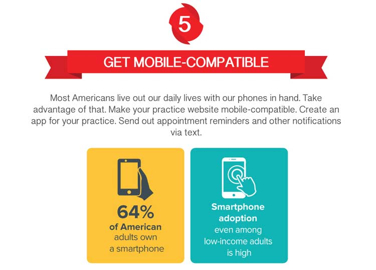 Get Mobile Compatible