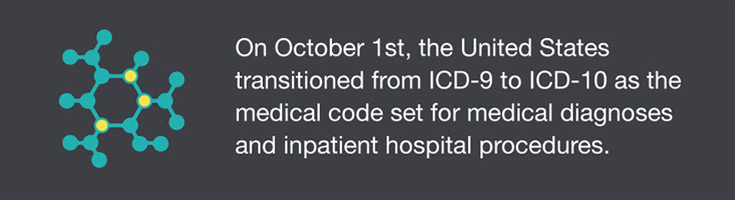 ICD-10-Impementation