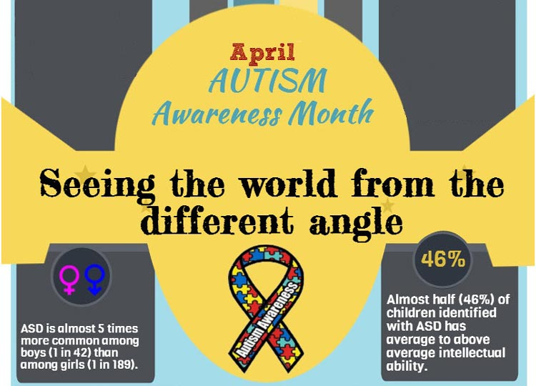 Infographic: National Autism Awareness Month